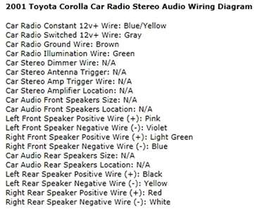 2005 Toyota Corolla Car Stereo Wiring Diagram Schematic Wiring Diagram
