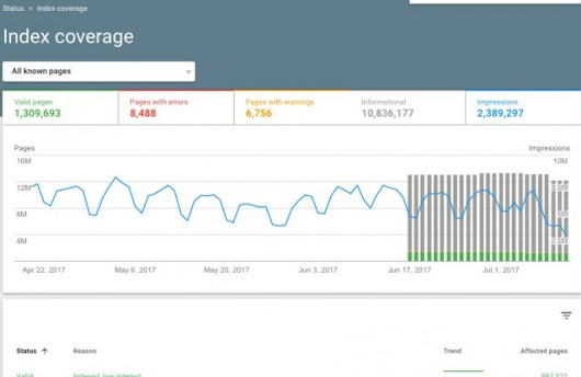 New Beta Google Search Console Screen Shots