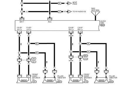 Nissan Frontier Radio Wiring Diagram   2014 Nissan Frontier Wiring Diagram      Fuse Wiring