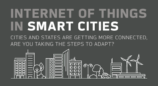 Smart City Survey Results: Trends and Success Factors [Survey and Infographic]