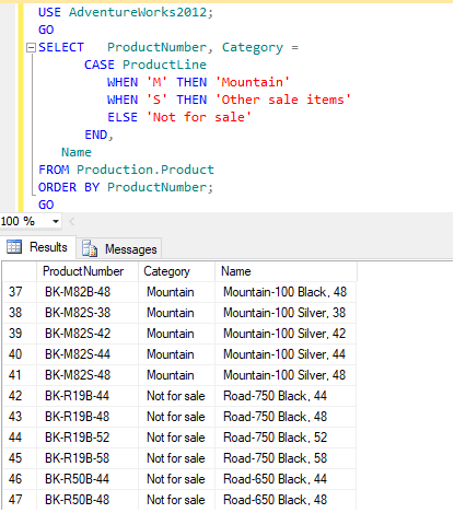 Understanding SQL server switch case (With Example)