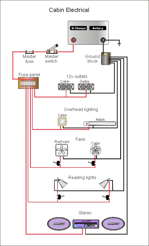 8 Best Images About Woof Where My Dawgs At On Wiring Diagram