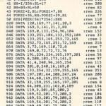Programa 2 -Numeric Keypad - Vic20