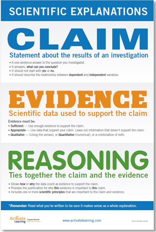 Claim Evidence Reasoning CER | Activate Learning