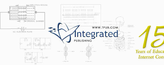Integrated Publishing, Inc.