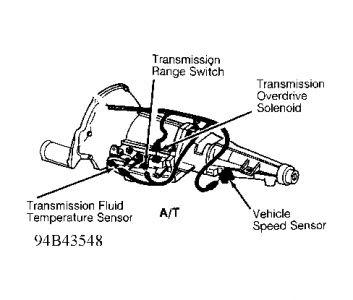 2001 Dodge Ram Transmission Diagram Wiring Diagram Stem Expedition Stem Expedition Lasuiteclub It