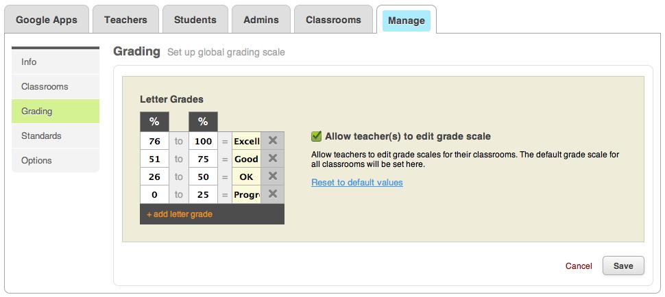 Administrator set default school grade scale