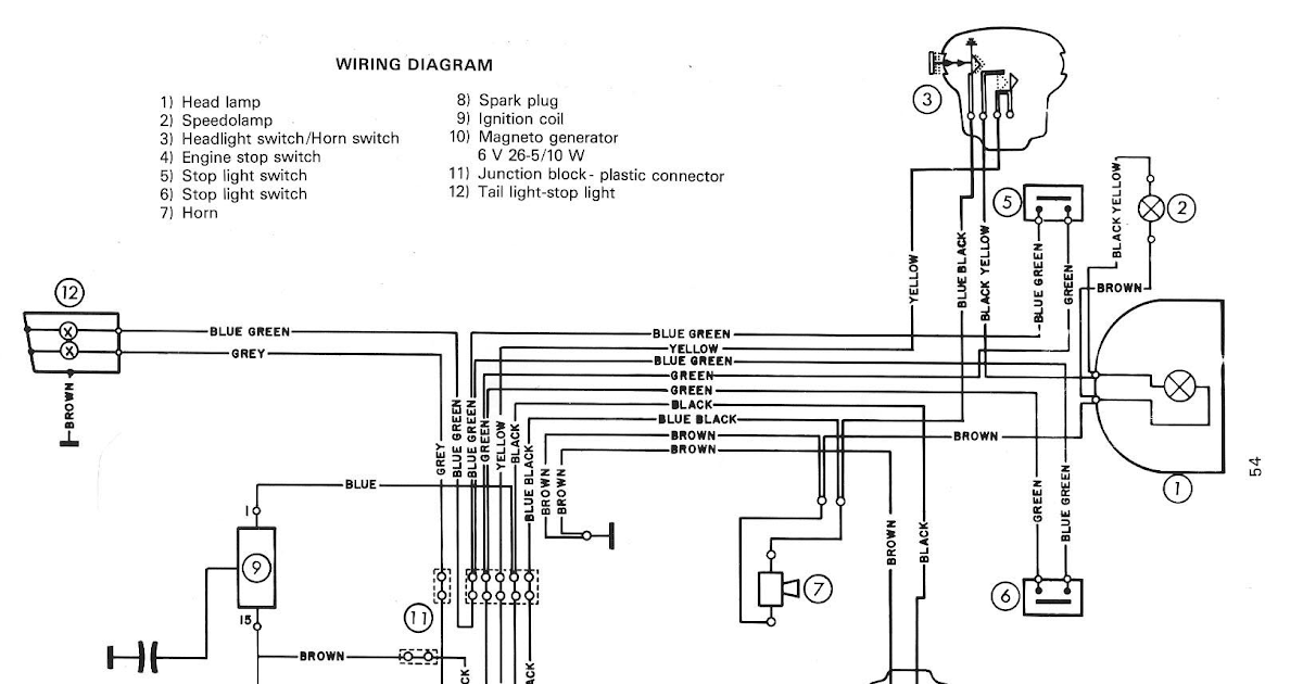 [SCHEMATICS_48IU]  DIAGRAM] Wiring Diagram Puch Newport FULL Version HD Quality Puch Newport -  PLAGUEDIAGRAM.AFRIKABOK.FR | Wiring Diagram Puch Newport |  | plaguediagram.afrikabok.fr