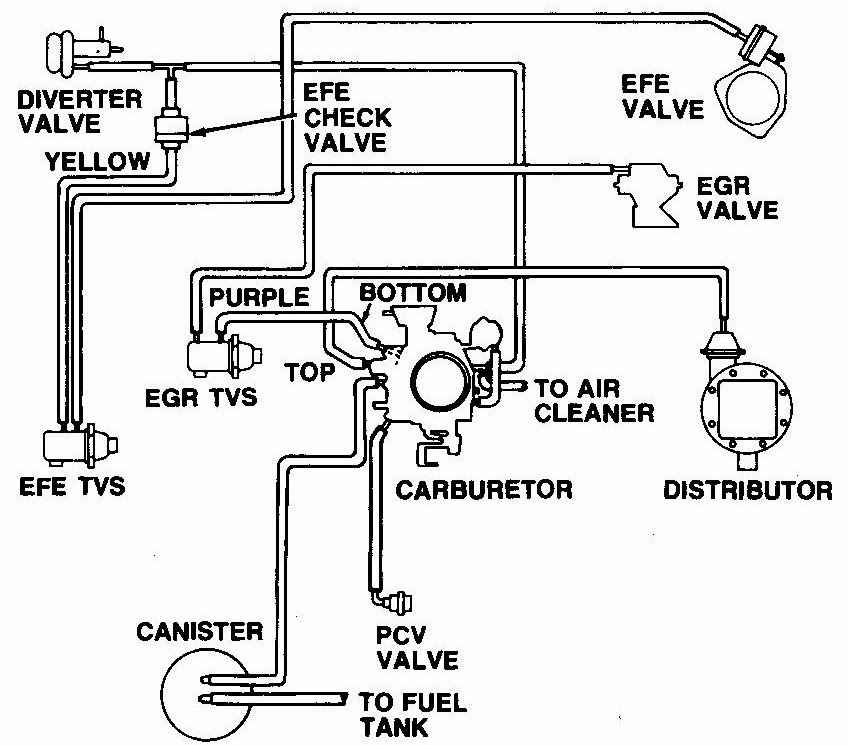 Chevy 350 Engine Intake Diagram Layout
