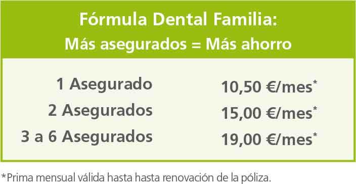 Adeslas Dental Familia Seguros De Salud