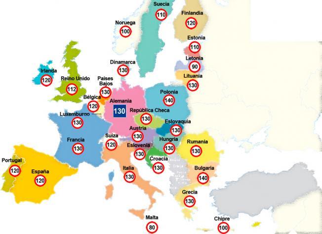 Límites de velocidad en Europa.