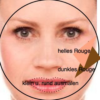 Runde Gesichtsform Tipps Make Up Rundes Gesicht Beauty Blog Haut
