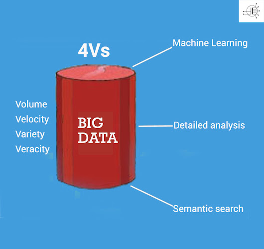 How Semantic search Works: Lesson #3 - Data