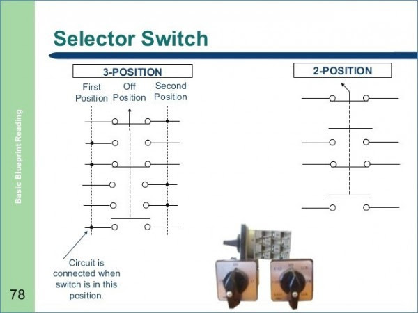 2 Pole 3 Position Rotary Switch Wiring Diagram 1996 Ford F150 Fuse Box Diagram Controlwiring Cukk Jeanjaures37 Fr