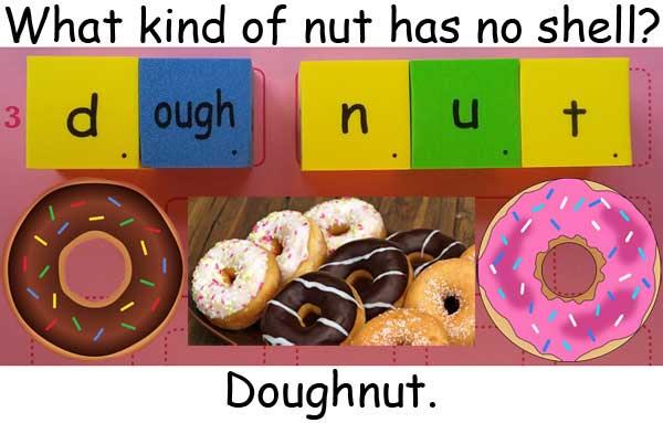 doughnut 甜甜圈 dough 生麵糰 nut 堅果 核果