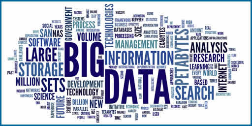 Leverage Big Data to Hire the Best Employees