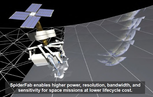 SpiderFab: Architecture for On-Orbit Construction of Kilometer-Scale Apertures