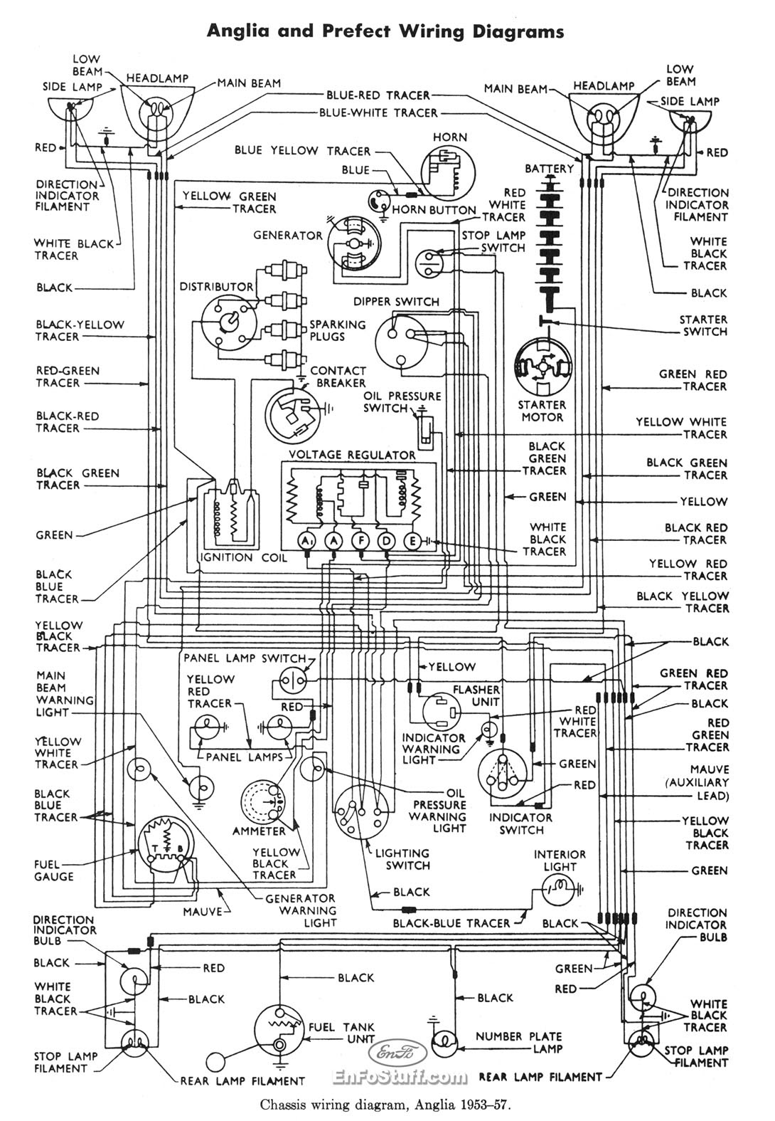 1987 Ford F800 Wiring Diagram Wiring Diagram Protocol A Protocol A Musikami It