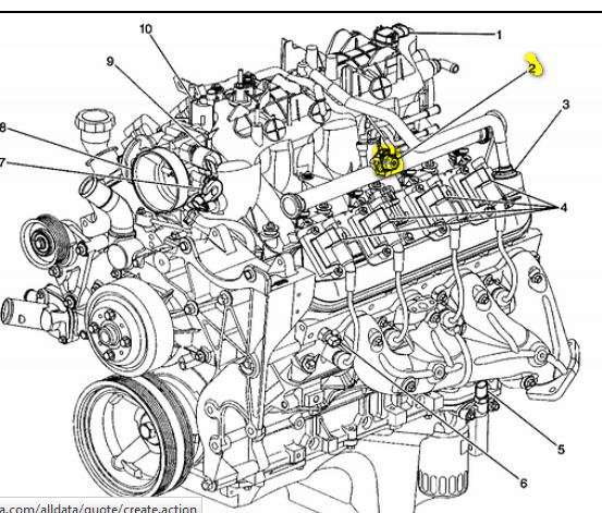 2003 Gmc Yukon Engine Diagram Wiring Diagram Stare Wiper E Stare Wiper E Bujinkan It