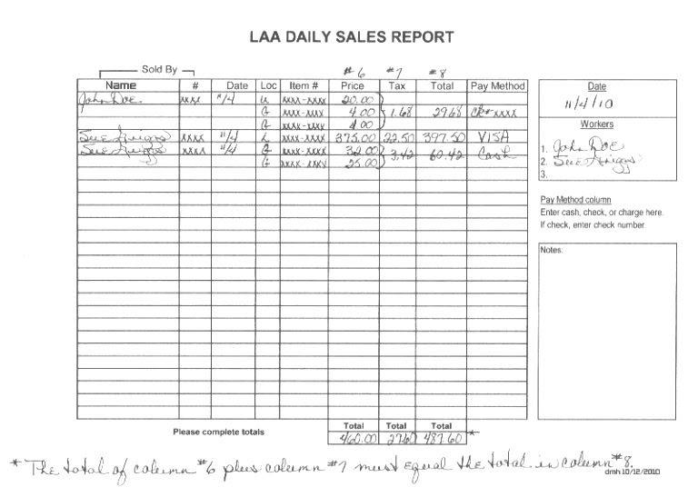 LAA Daily Sales Report Lapeer Art Association - Homes
