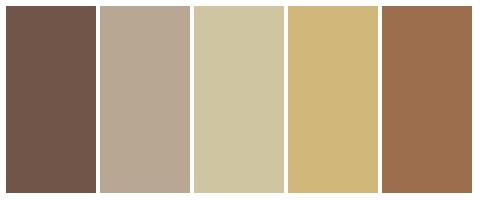 Tipps Und Tools Zur Farbwahl Wohnraumgestaltung Einrichtung Und Mobel