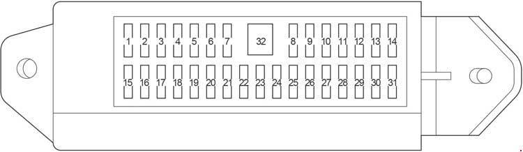 Toyota Sequoia 2008 2018 Fuse Box Diagram Auto Genius