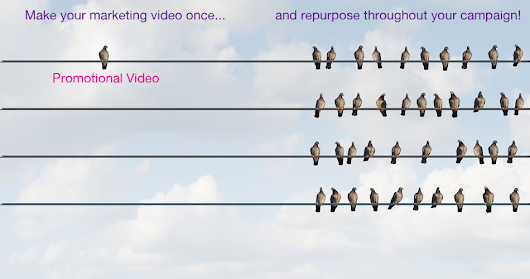 How to Repurpose Your Promo Video - Webvideos