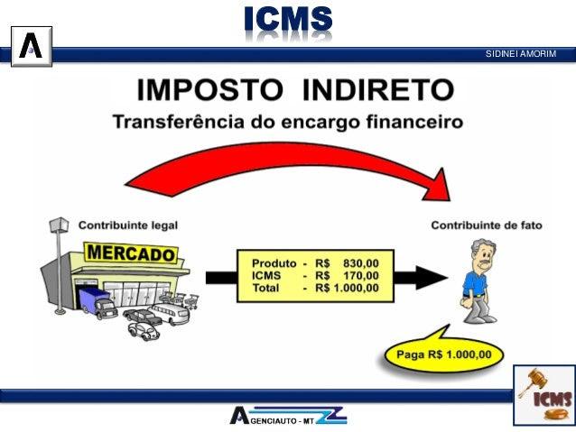 AUMENTO DO ICMS NO MA: O presente de Flavio Dino para população maranhense.