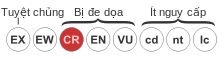 Status iucn2.3 CR vi.svg