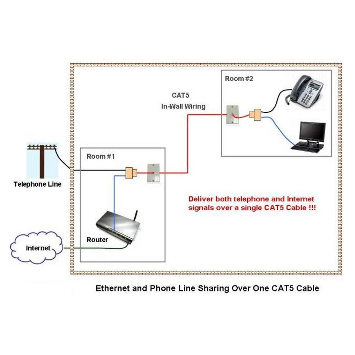 Ethernet Phone Wiring Diagram
