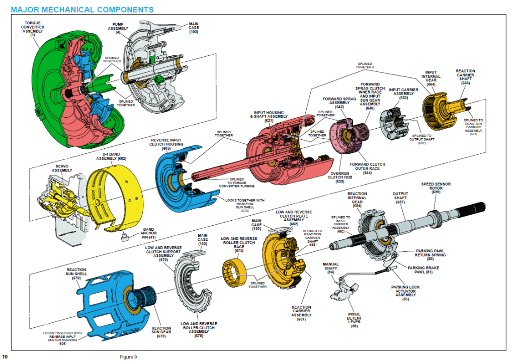 Diagram In Pictures Database Wiring Diagram 4l60e Automatic Transmission Parts Just Download Or Read Transmission Parts Online Casalamm Edu Mx