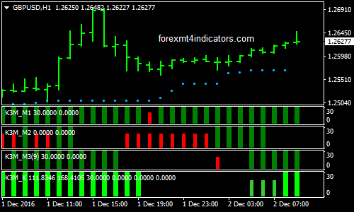 Forex proxy trades
