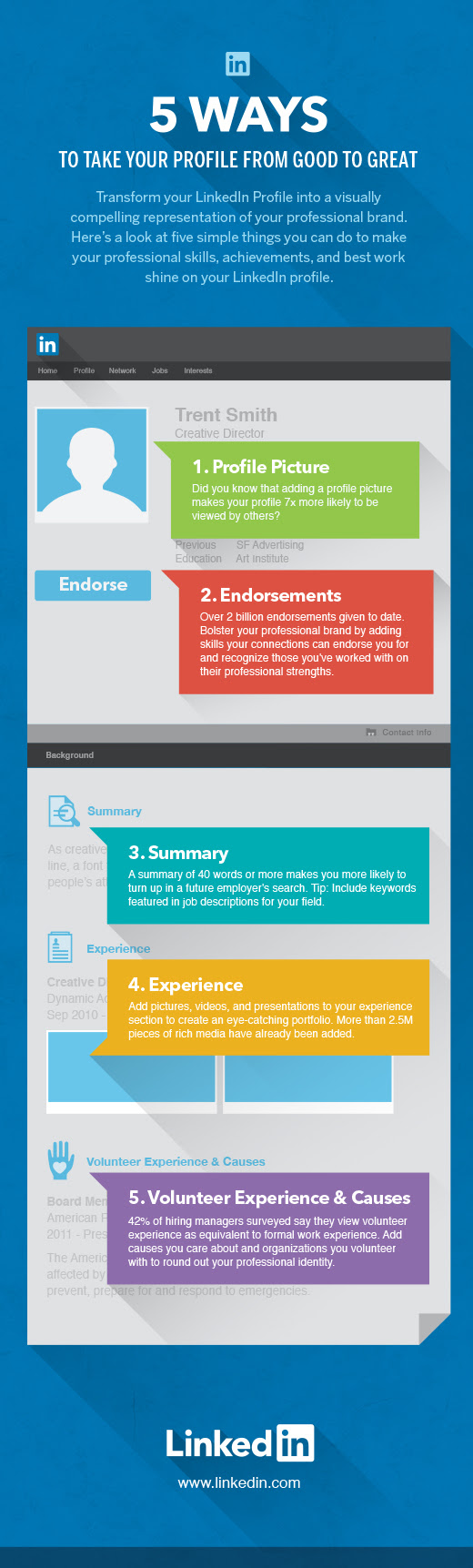5 Tips to Help Your Build A Professional LinkedIn Profile ...