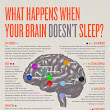 Pin by Attachment and Trauma Network, Inc. on Sleep issues/informatio…
