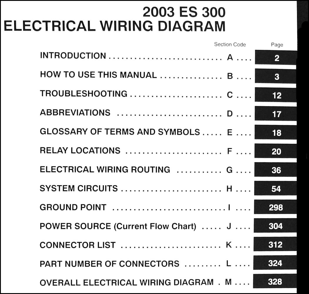 32 1997 Lexus Es300 Radio Wiring Diagram - Wire Diagram ...