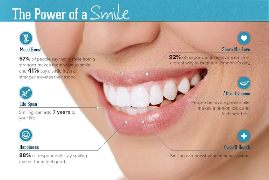 Affordable Cosmetic Dentistry to Get Rid of Oral Problems
