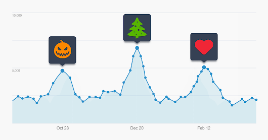 5 Reasons You Miss out on Seasonal Search Engine Traffic