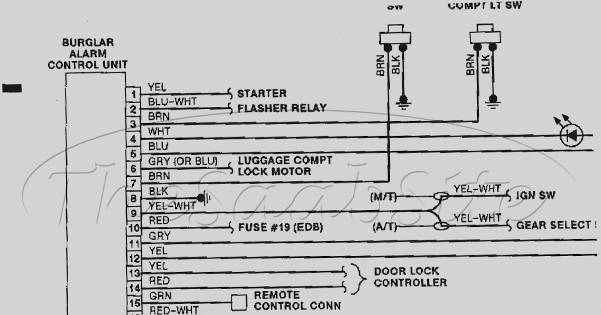 Rigid Light Bar Wiring Diagram from lh3.googleusercontent.com