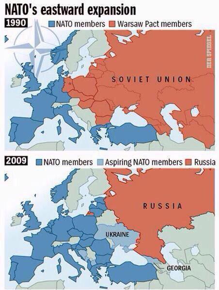 Nato's Eastward Expansion