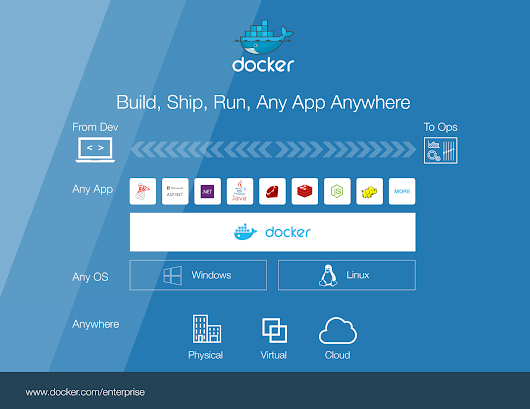 What's new at DockerCon 2017 - Docker Blog