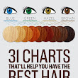 31 Charts That'll Help You Have The Best Hair Of Your Life - Trubridal Wedding Dresses