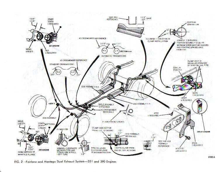 1970 Torino Engine Limiter Diagram Jeep Tj Subwoofer Wiring Diagram Free Picture Begeboy Wiring Diagram Source