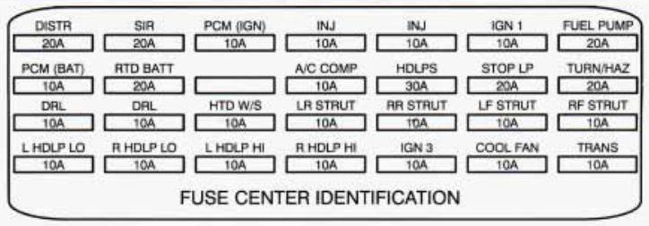 Diagram 1997 Cadillac Deville Fuse Box Diagram Full Version Hd Quality Box Diagram Sitexrolf Festadelluvavagliagli It
