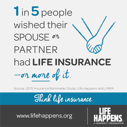 What's The Value of Life Insurance?