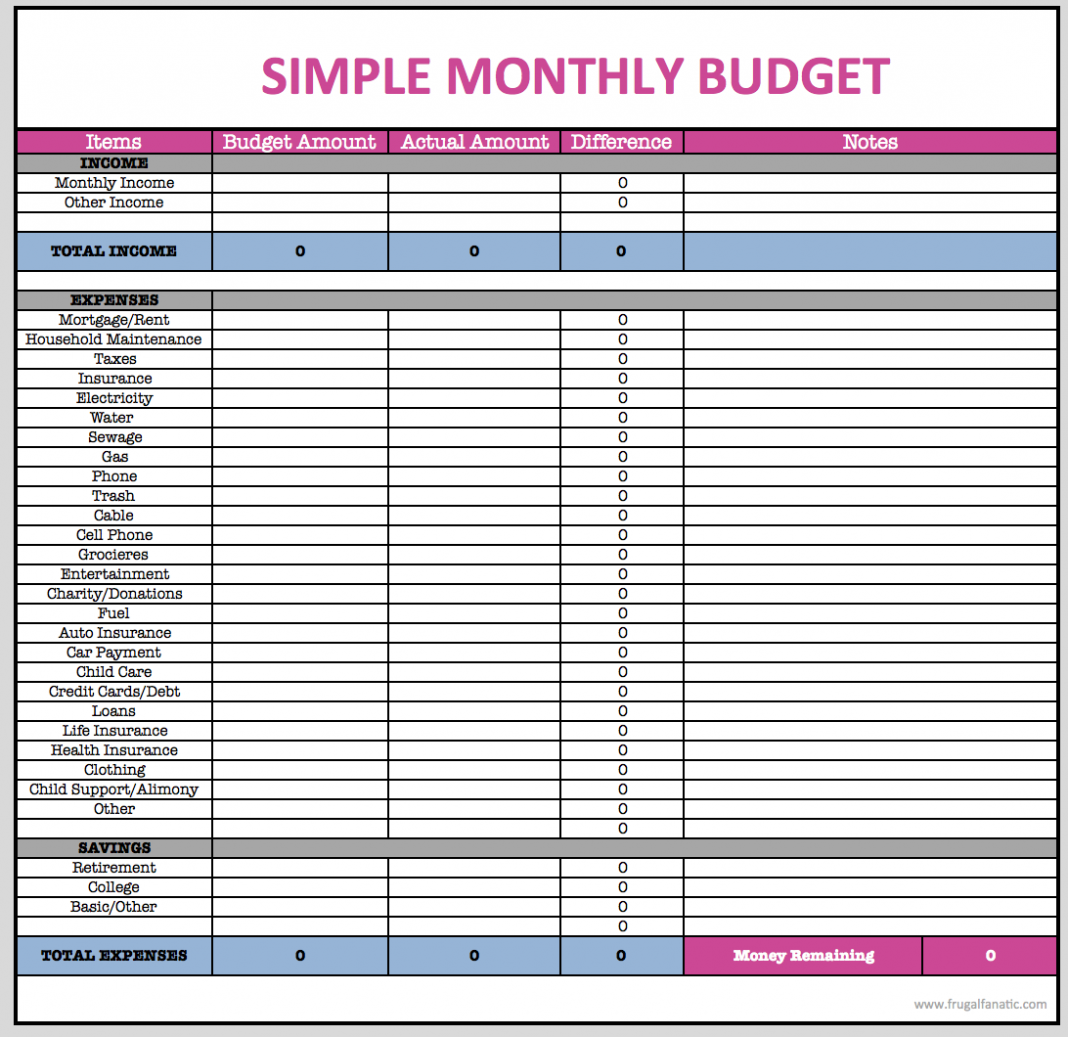 Family Budget Template Google Sheets