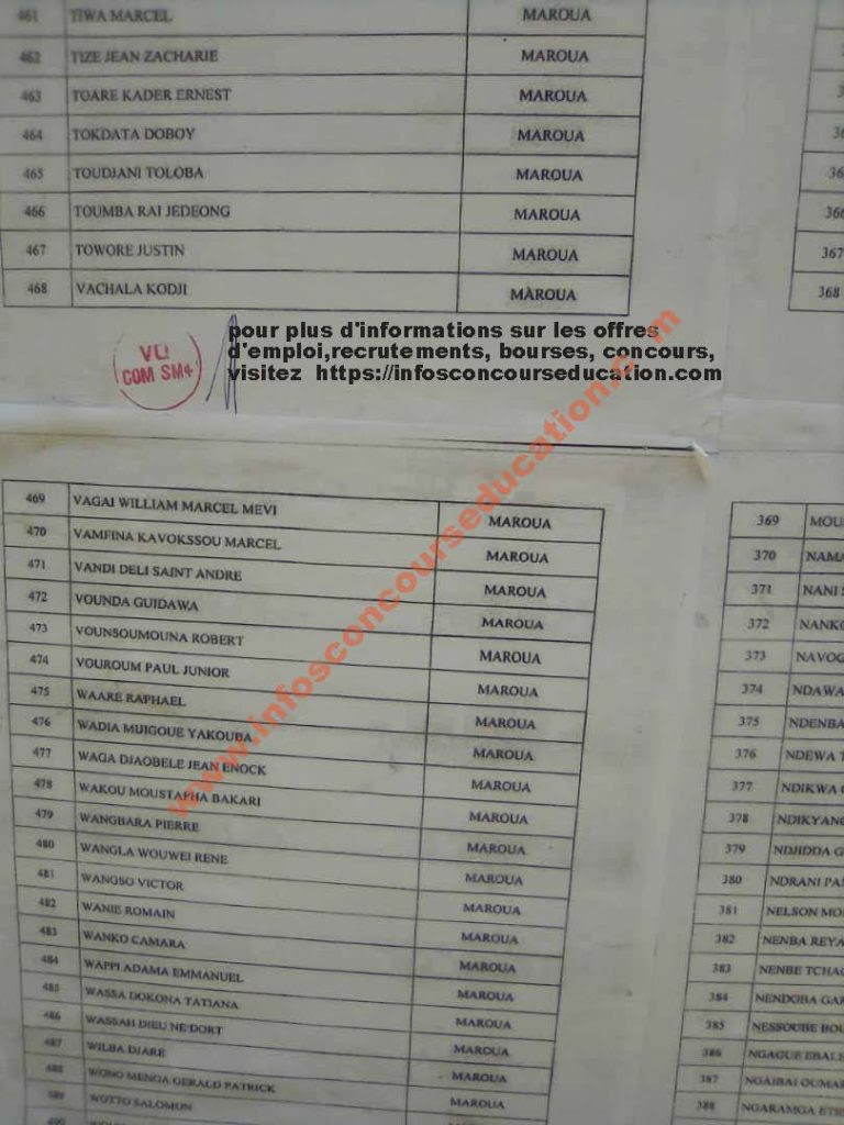 liste des candidats aux concours pour le recrutement de 700 Eleves Sous-Officiers et 40 Eleves Sous-Officiers légion de l'extreme-nord
