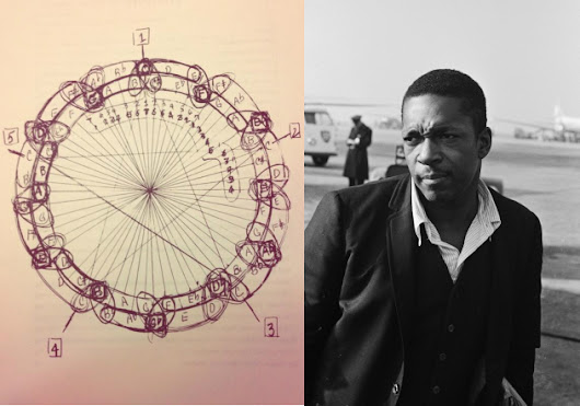 John Coltrane Draws a Picture Illustrating the Mathematics of Music