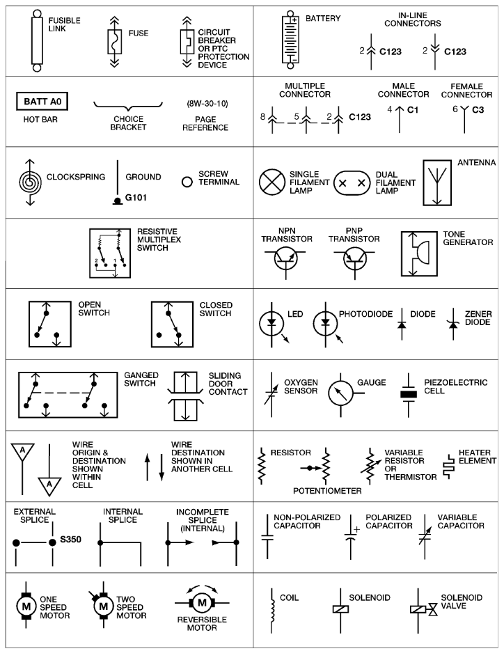 Diagram Advanced Auto Wire Diagram Symbols Full Version Hd Quality Diagram Symbols Sitexgetz Filmarco It