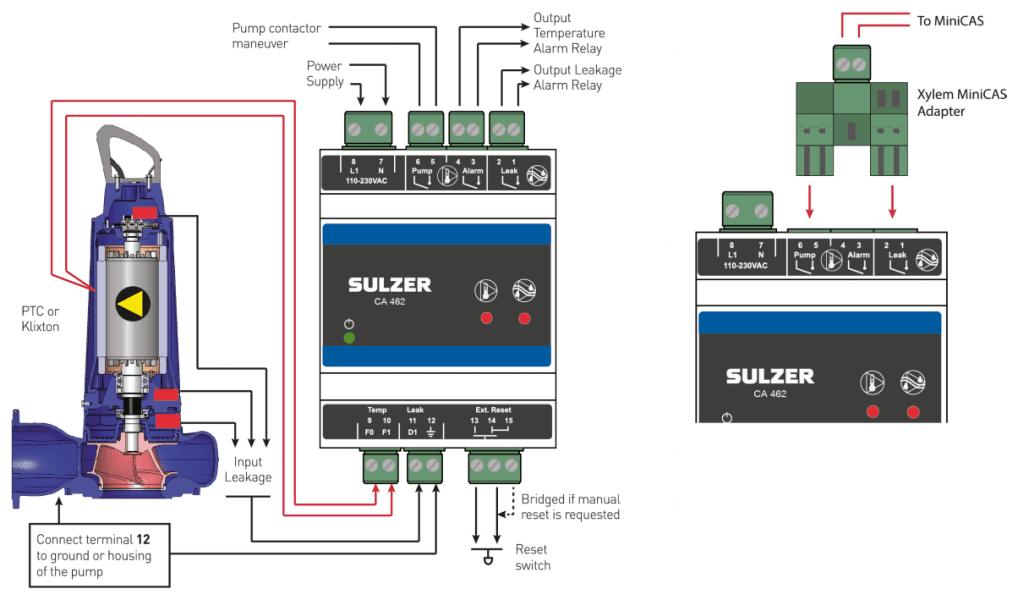 Flygt Submersible Pump Wiring Diagram - Wiring Diagram ...