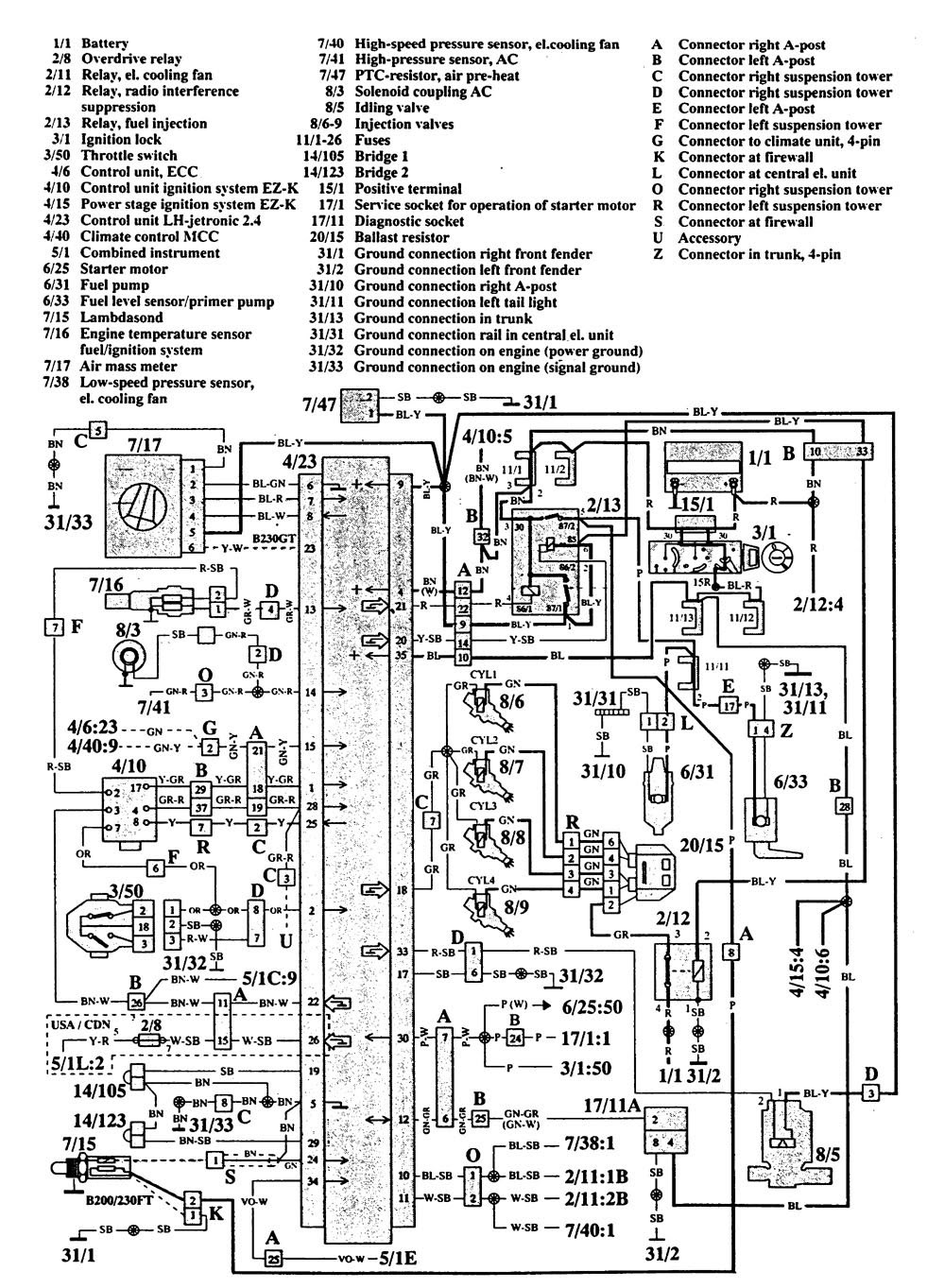 1990 Camaro Fuse Panel Diagram
